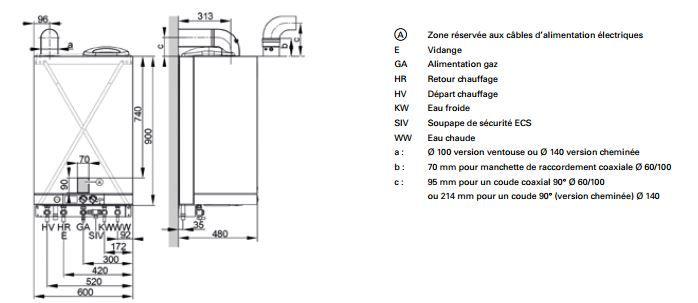 chaudiere condensation viessmann. Black Bedroom Furniture Sets. Home Design Ideas