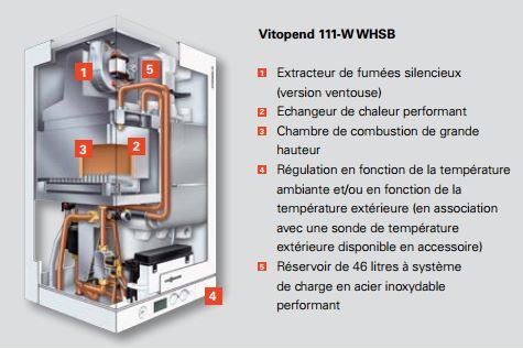 avis chaudiere viessmann vitodens 111 w choix de l 39 ing nierie sanitaire. Black Bedroom Furniture Sets. Home Design Ideas