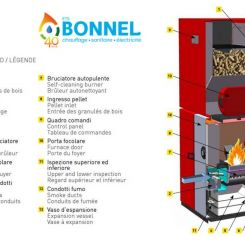 Chaudières à pellets KOMPAKTA KCB Mescoli - Ets Bonnel