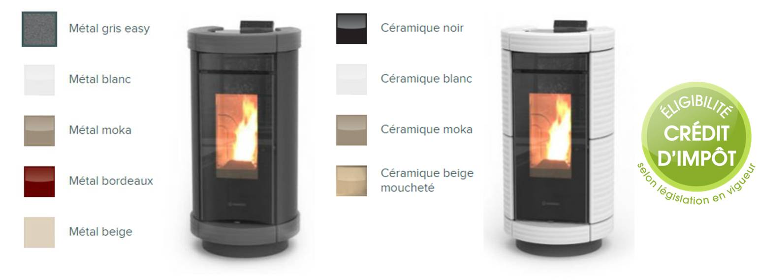 Ets bonnel thermorossi dorica silent convection naturelle for Poele pellet sans ventilation