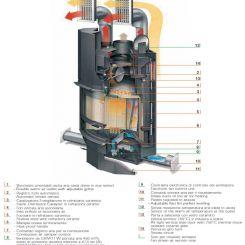 MBR90 Plus Belvédère (fonctionnement) - Ets Bonnel