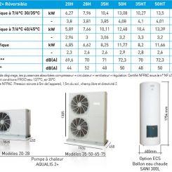 Ciat AqualIs 2 +  pompe à chaleur réversible - Ets Bonnel